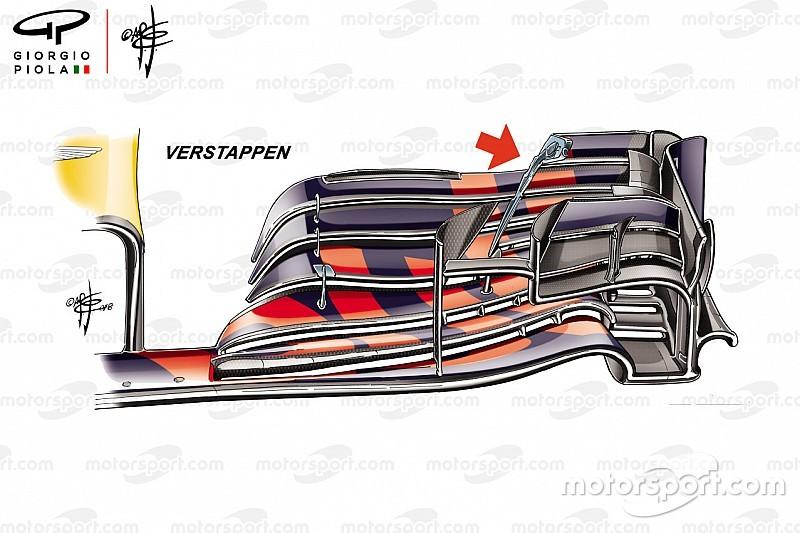L'approche extrême de Red Bull avec ses ailerons