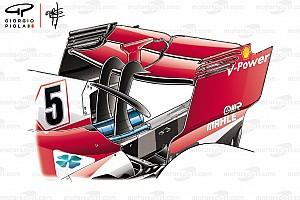 Formula 1 Analiz Formula 1'in