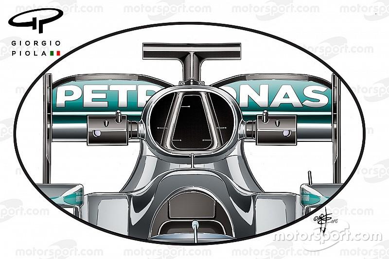 Технический анализ: резервы скорости над головой пилота