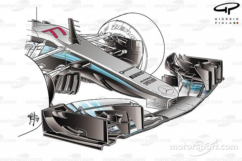 Kamus F1: Front wing (sayap depan)