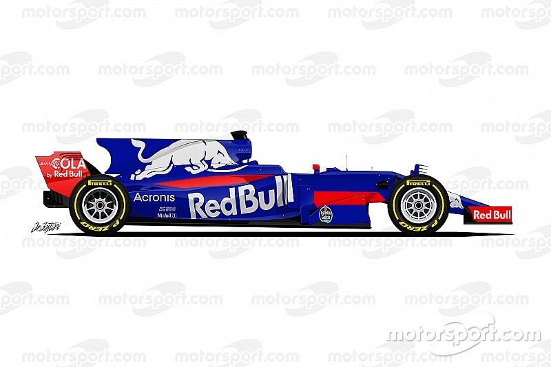 Guide F1 2017 - Toro Rosso court toujours après le même objectif