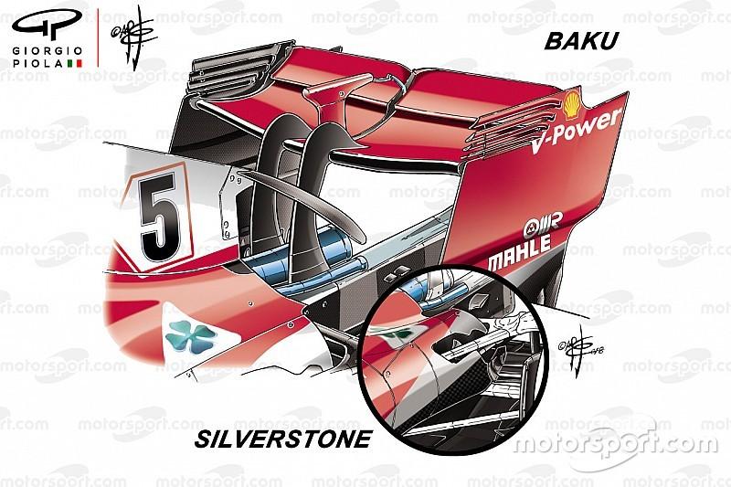 Les changements qui ont fait briller Ferrari à Silverstone