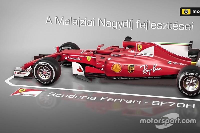 Exkluzív magyar feliratos videó a Ferrari sepangi fejlesztéseiről