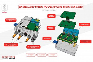Motorsport Network mostrará 'Blueprints', el proyecto de Mahindra