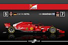 Guide F1 2018 - L'empire Ferrari contre-attaque