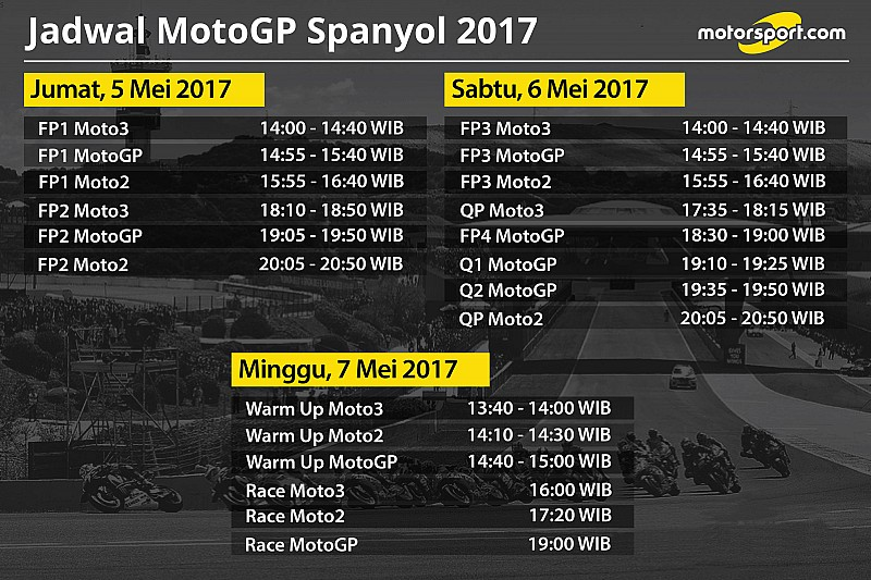 Jadwal lengkap MotoGP Spanyol 2017