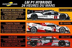 24 heures du Mans Diaporama Quels sont les types de voitures aux 24 Heures du Mans?