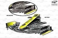 Técnica: La triple actualización de Renault para Austria