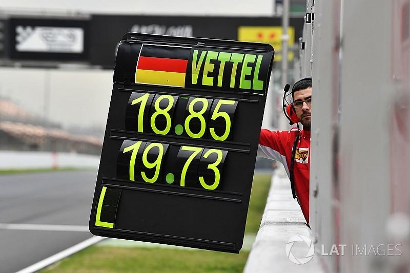 Yarış simülasyonu performansları: Mercedes, Ferrari, Red Bull ve McLaren