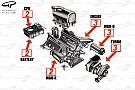 Технічний аналіз: що можна міняти на двигунах Ф1 цьогоріч?