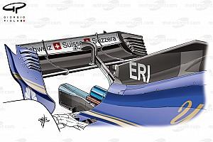Formule 1 Diaporama Bilan technique - Les évolutions de la Sauber C36