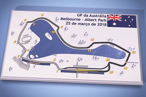 Fórmula 1 Conteúdo especial GP da Austrália de F1: guia do circuito de Albert Park