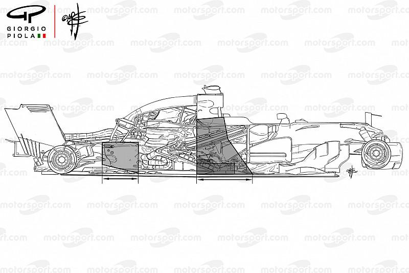 Tecnica F1: monoscocca lunga e cambio più corto per le F1 2019?