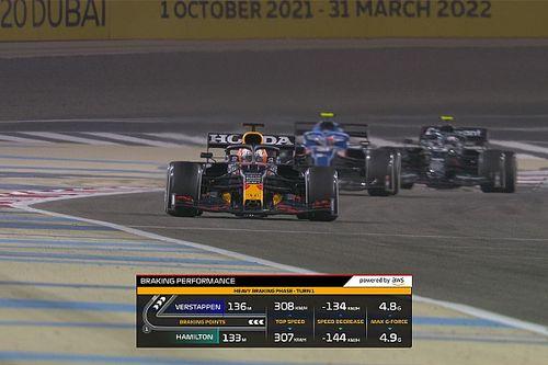 Analyse: Hoe F1 de tv-kijker wil opvoeden met graphics en data
