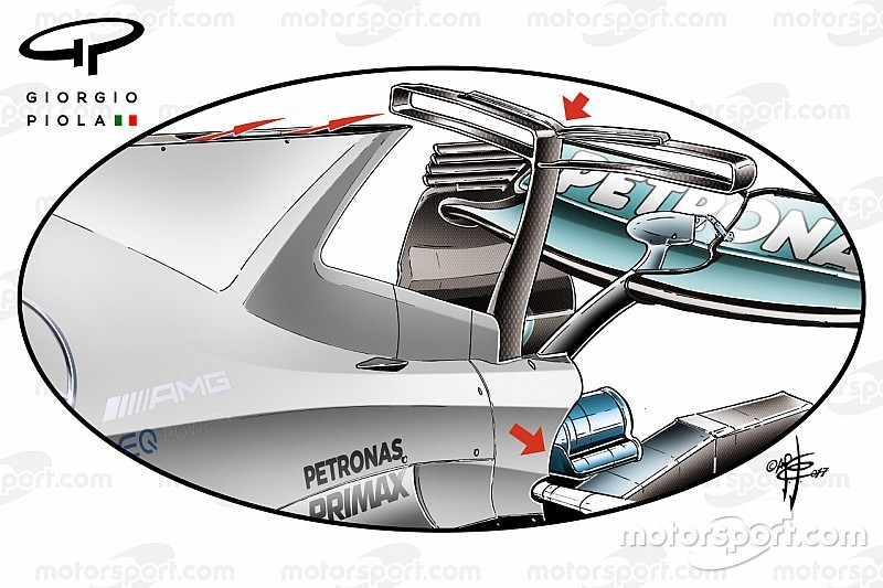 Technique - Refroidissement amélioré sur la Mercedes W08