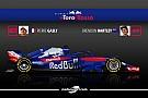 Formule 1 Guide F1 2018 - Toro Rosso relève le défi Honda