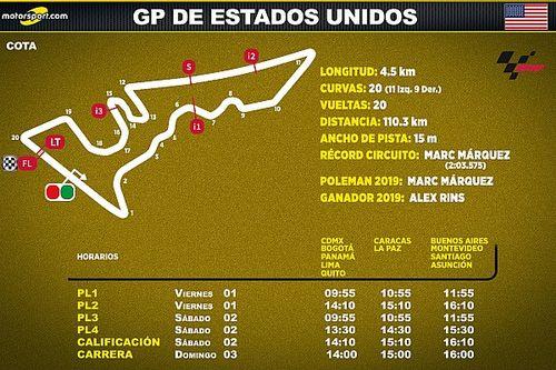 Horarios para Latinoamérica del GP de Estados Unidos