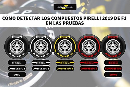 Pirelli anuncia nueva identificación de sus compuestos para los test de pretemporada