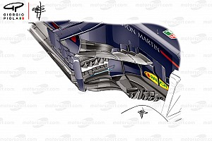Fórmula 1 Análisis