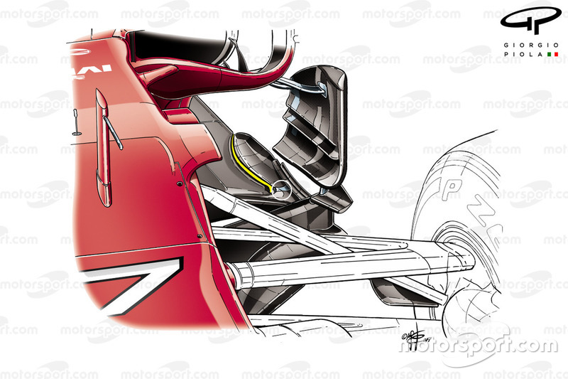 Ferrari SF70H, floor