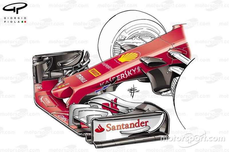 Вхідний отвір S-каналу Ferrari SF70H