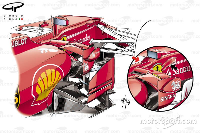 Rétroviseur de la Ferrari SF70H