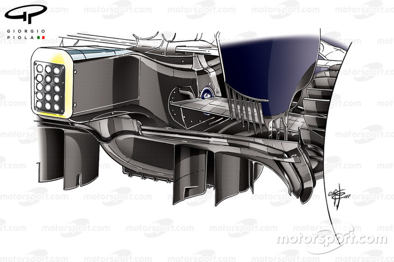 Diffuseur de la Red Bull RB13