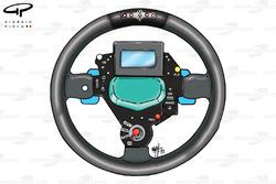 Sauber C18 1999 Alesi steering wheel
