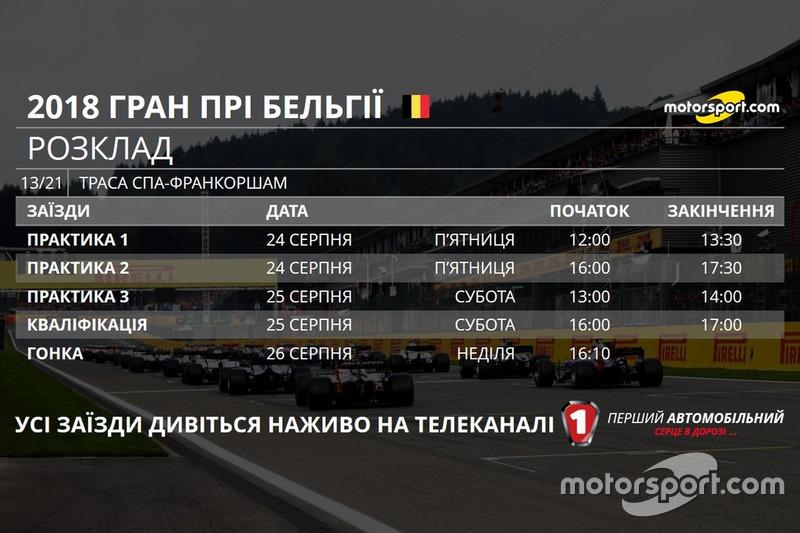 Розклад Гран Прі Бельгії 2018 року