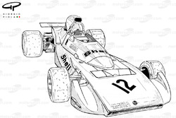 Matra Simca MS120B 1971 overview