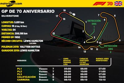 70th Anniversary GP