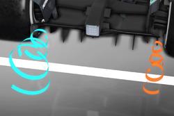 Графика диффузора Mercedes F1 W08