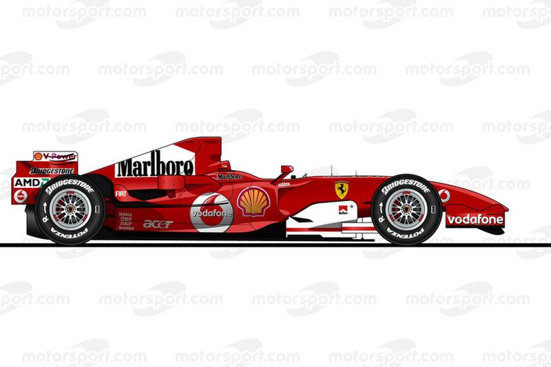 2006赛季:法拉利248F1