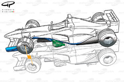 Benetton B199 1999 comparison with B198 (below)