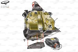 Ferrari F60 KERS battery location