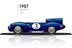 1957 Jaguar D-Type