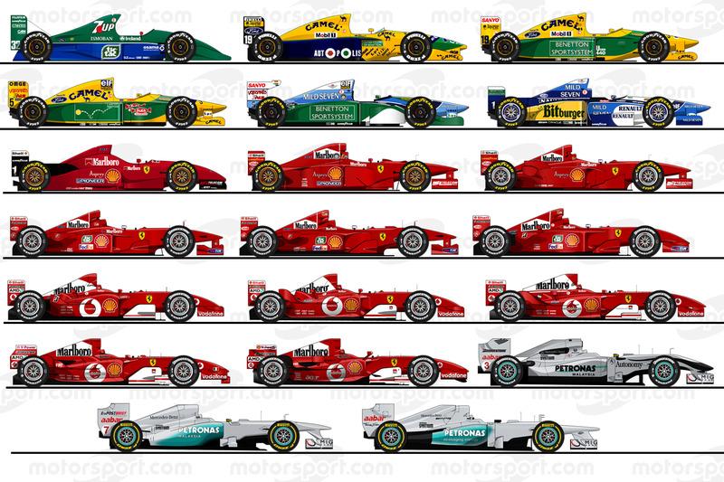 Semua mobil Formula 1 Michael Schumacher