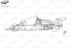 Схема McLaren M23B 1976 года: вид сбоку