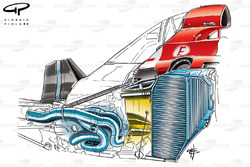 Ferrari F2012 internal components