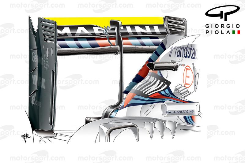 Vergleich: Williams FW37: Heckflügel, GP Italien