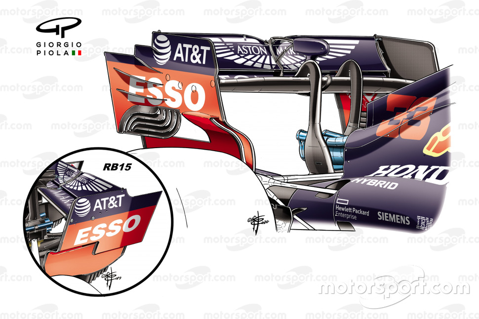 Comparación del endplate trasero del Red Bull Racing RB16