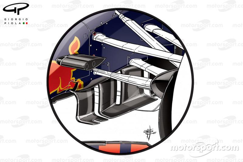 Red Bull RB13 viejas paletas de giro