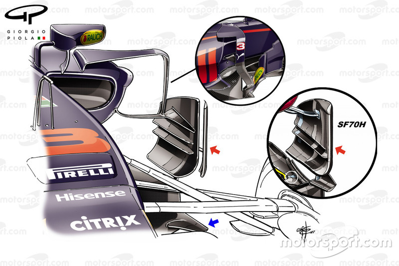 Red Bull RB13 and Ferrari SF70H bargeboards comparison