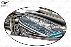 Lotus Renault R31 removed side pods, radiator design