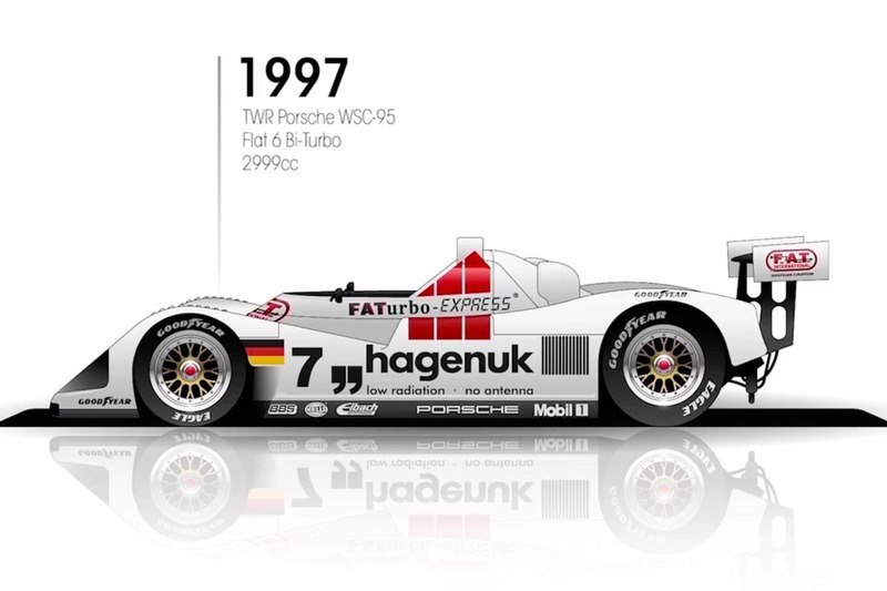 1997: TWR Porsche WSC-95
