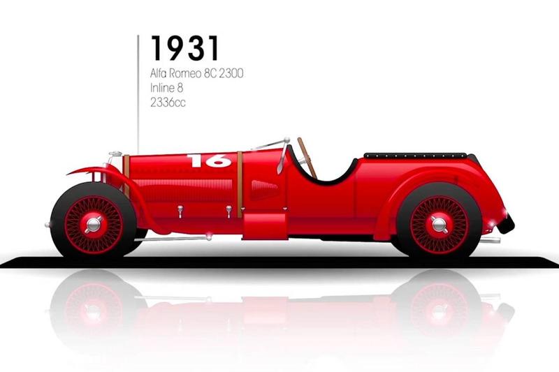 1931: Alfa Romeo 8C 2300