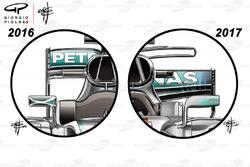 Mercedes AMG F1 W08 és W07, tükrök összehasonlítása