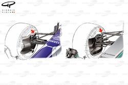 Конструкція передньої підвіски Mercedes W08 і Toro Rosso STR12