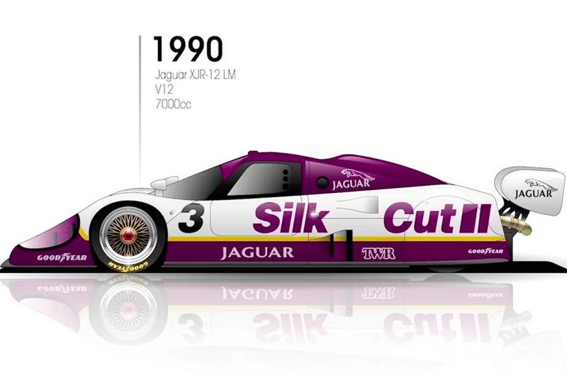 1990: Jaguar XJR-12 LM