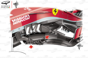 Ferrari SF71H bargeboard, captioned, United States GP